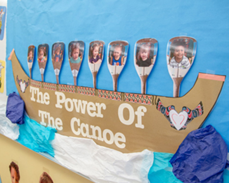 Betty J. Taylor Early Learning Academy official site - The Power of the Canoe display image.